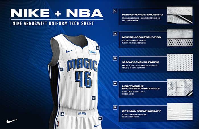 Nike i NBA dresovi napravljeni od recikliranog poliestera